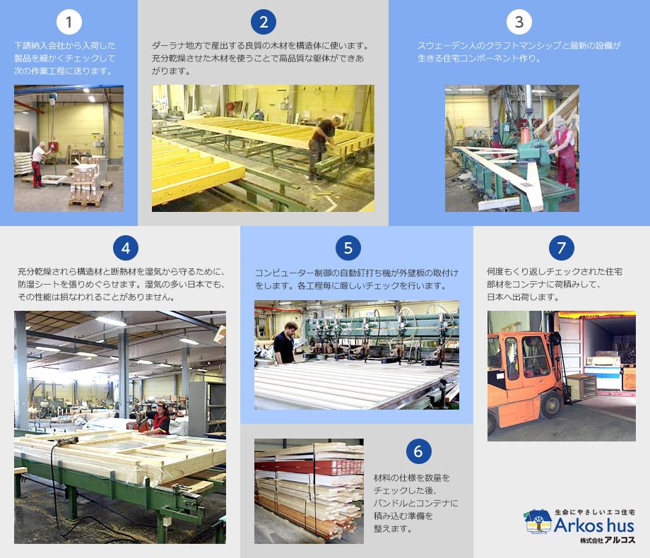 製造工程の風景
